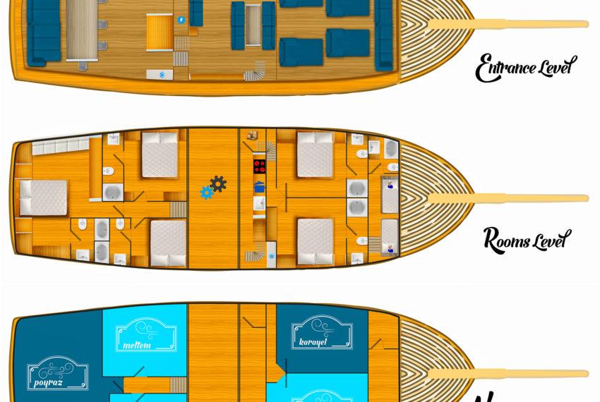 Tekne Planı